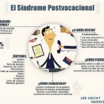 adecco_sindrome_postvacacional