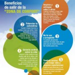 beneficios-confort