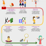 cuidadora infografia2