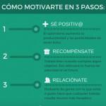 motivarse